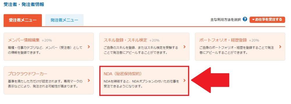 プロフィール⑤:NDA(秘密保持契約)